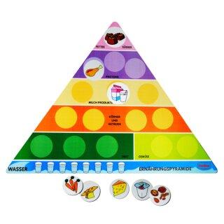 Ernährungspyramide, ca. 44 cm hoch